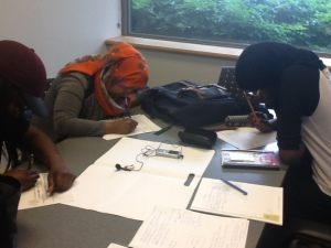June 13 the process brainstorm specs veil